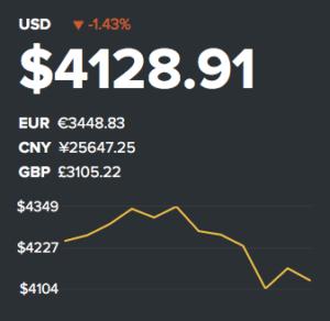 CoinDesk.com 2017-09-12