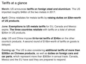 Source: BBC.com