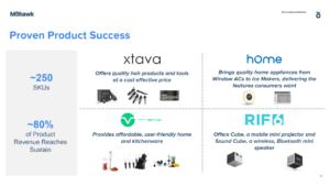 Source: MWK Investor Presentation